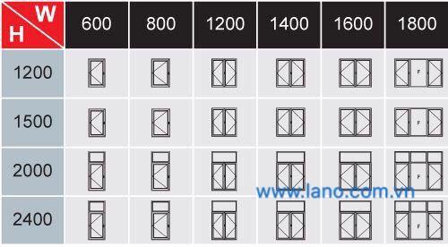 Thông số cửa nhôm xingfa - Công Ty Lano