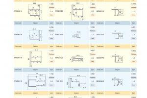 Catalogue bản vẽ cad Chi Tiết Cửa Nhôm PMI Cao Cấp Aluminium Malaysia
