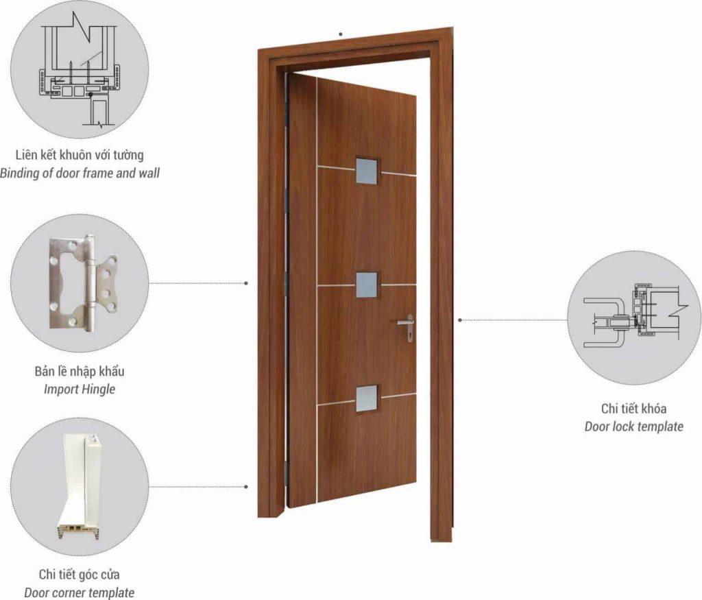 Cấu tạo cửa gỗ công nghiệp cao cấp HUGE vẻ đẹp sang trong, ấm áp cho căn phòng
